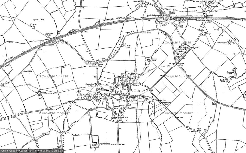 Uffington, 1898
