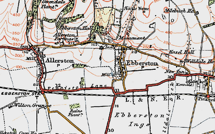 Old map of Allerston Partings in 1925